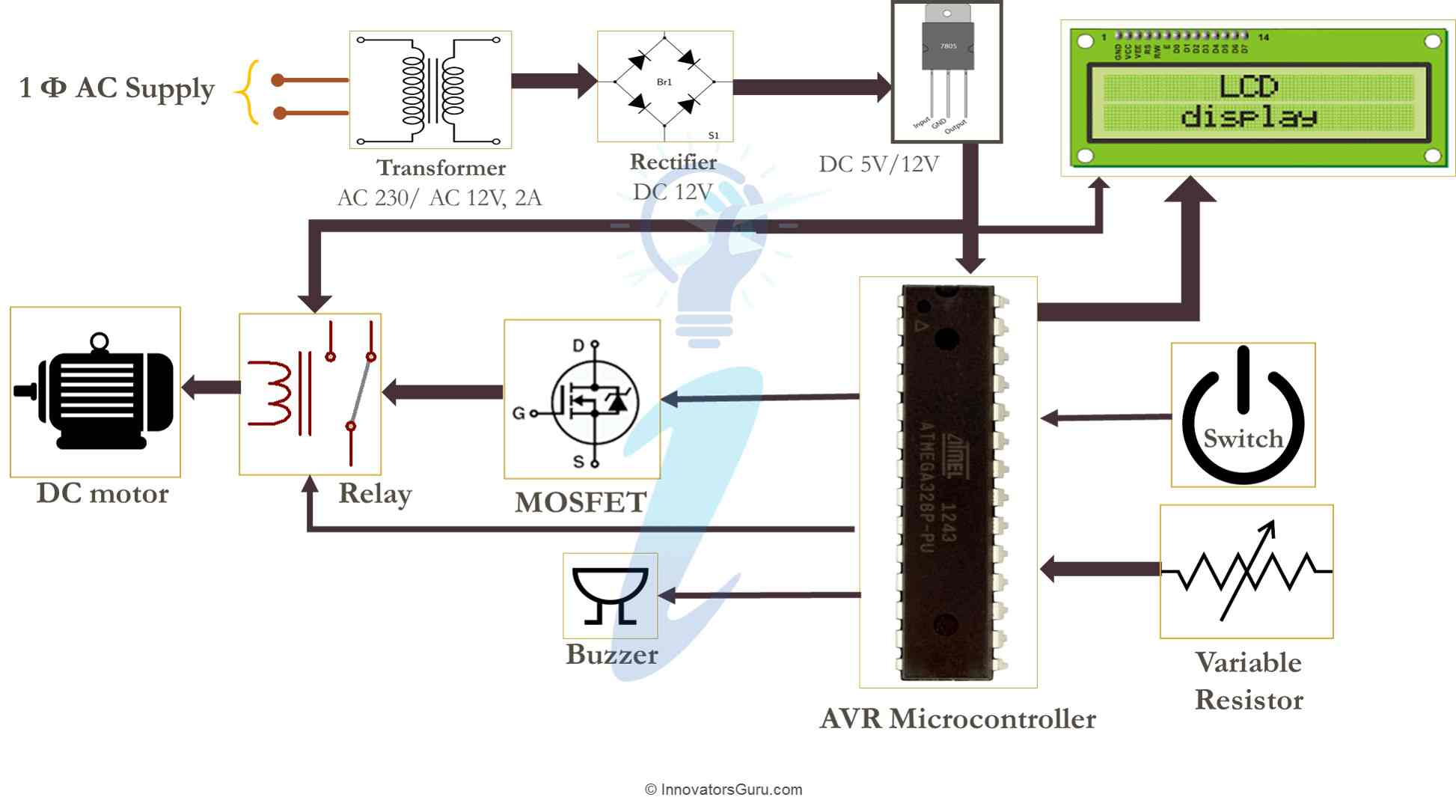 Smart Energy Meter For Automatic Reading Amr And Theft Power Buzzer Circuit Diagram Software Used