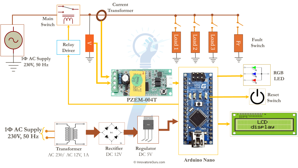 AC Digital Multi Function Smart Meter Using Arduino And PZEM