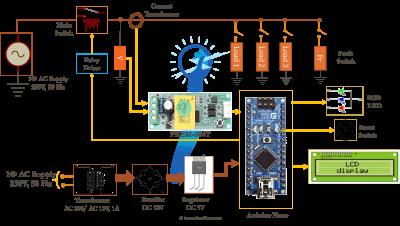 Energy meter using arduino archives innovatorsguru ac digital multi function smart meter using arduino and pzem 004t ccuart Choice Image