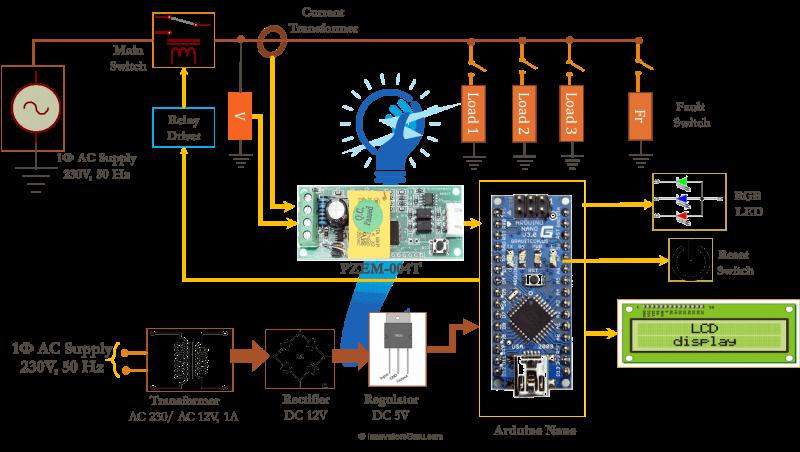Block Diagram arduino smart meter