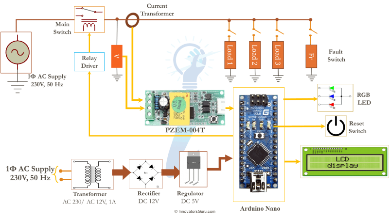 Ac Digital Multi Function Smart Meter Using Arduino And