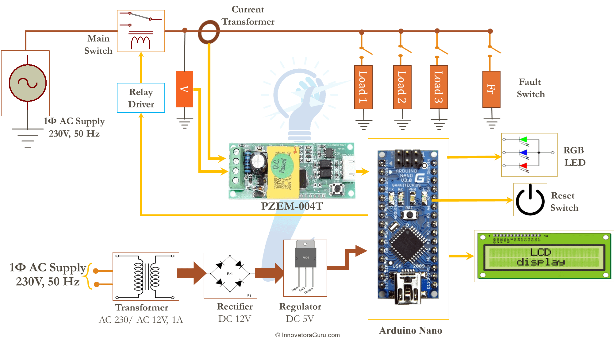 Block Diagram arduino smart meter