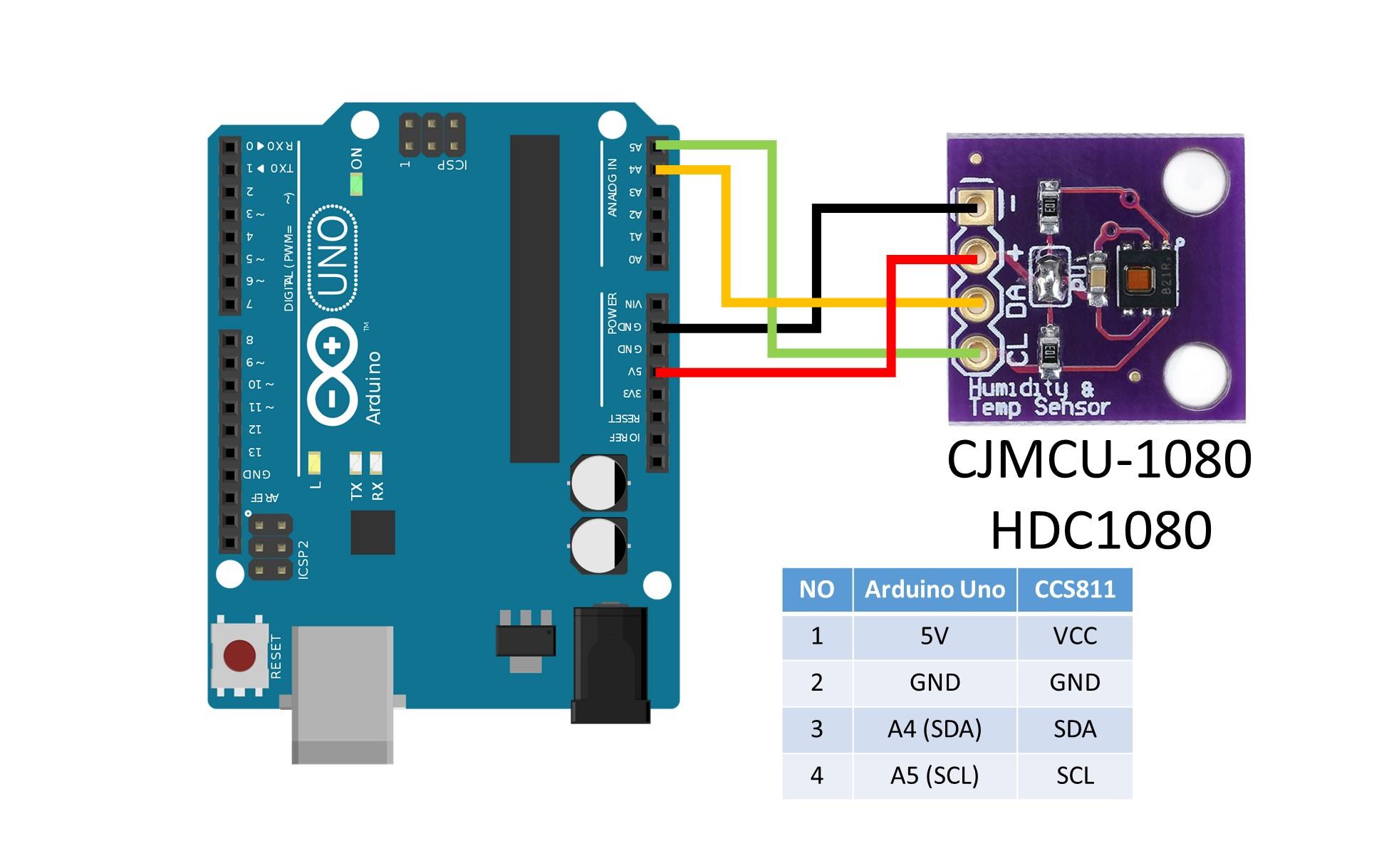 HDC1080 Arduino