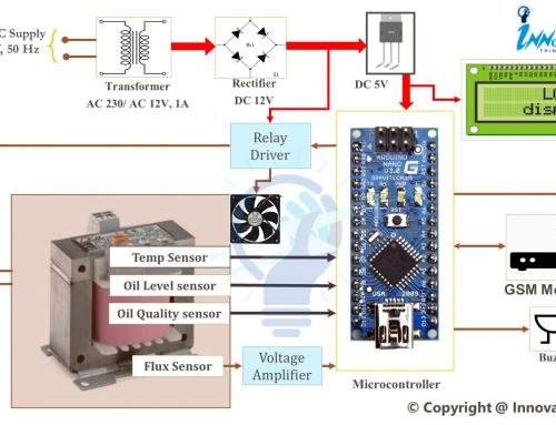 IoT Based Distribution Transformer Monitoring System Using Arduino | PPT | Code | Report [ 2020 ]