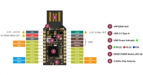 nRF52840-USB-Dongle-pinout